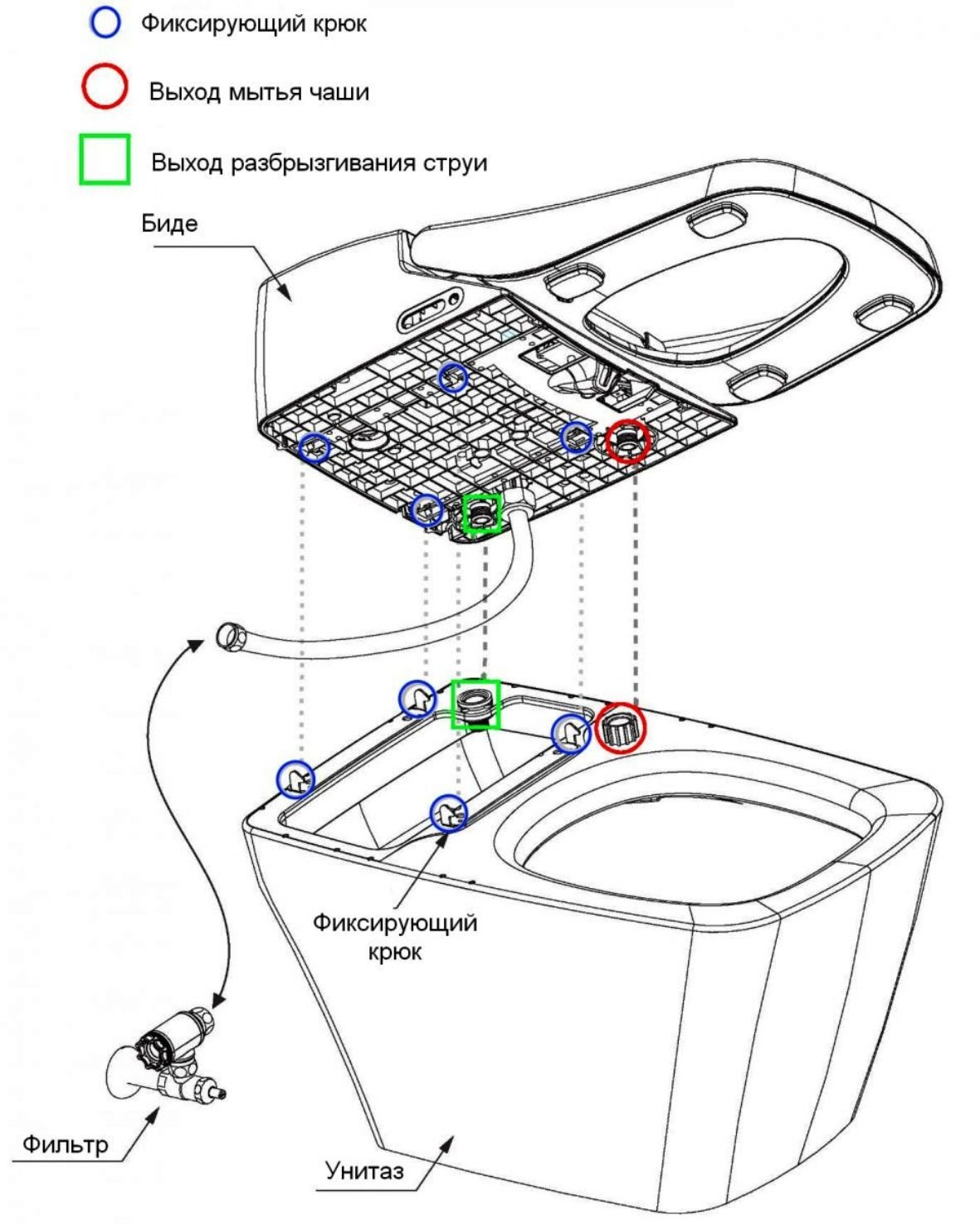 схема устройства крышки-биде