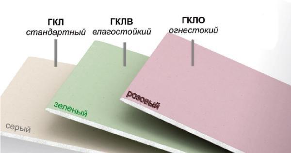 варианты гипсокартонных листов