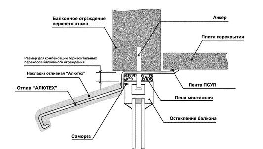 монтаж отлива для балкона из ПВХ