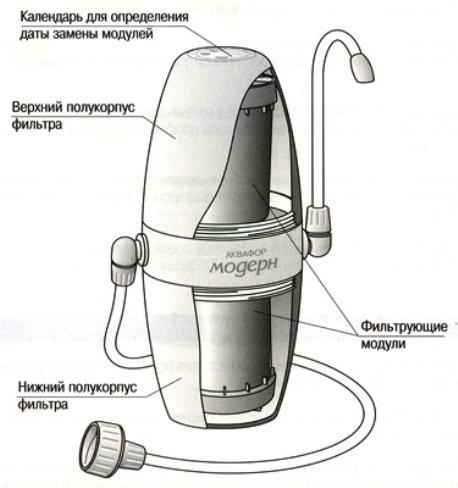 фильтр-насадка для воды
