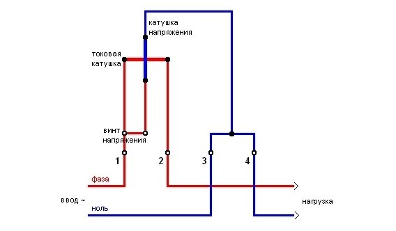 Как установить электросчетчик