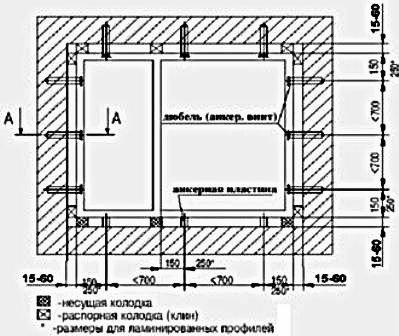 схема расположения подкладок, клиньев и анкеров