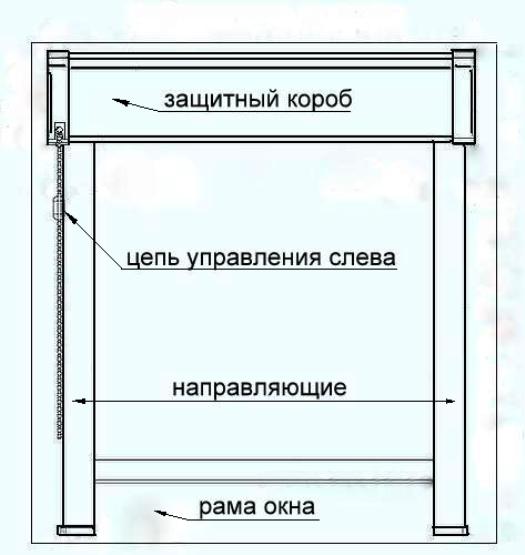схема установки кассетной шторы