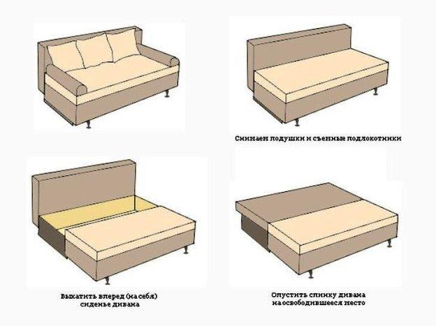 диван-еврокнижка для гостиной
