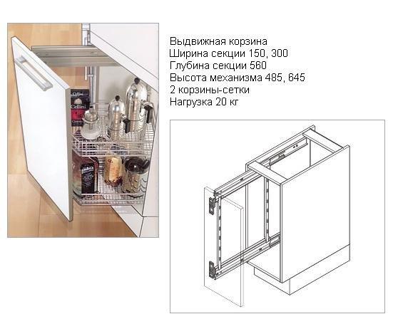 выдвижная корзина для кухни