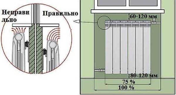 правильное положение и размер радиаторов отопления