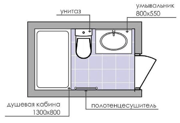 линейное размещение сантехники